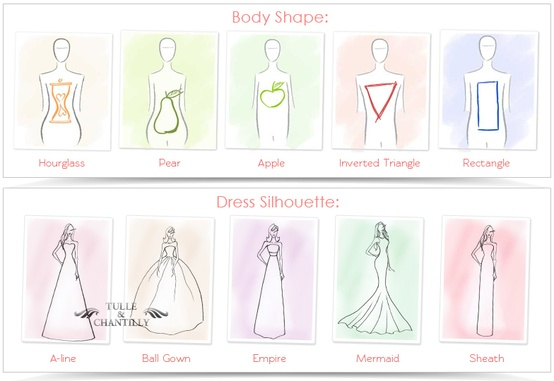 how to dress your body